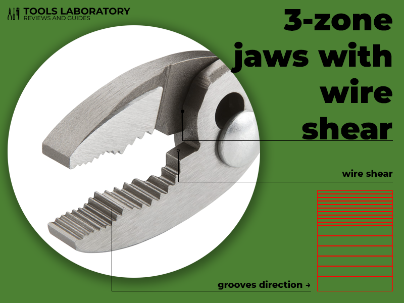 3-zone jaws with wire shear