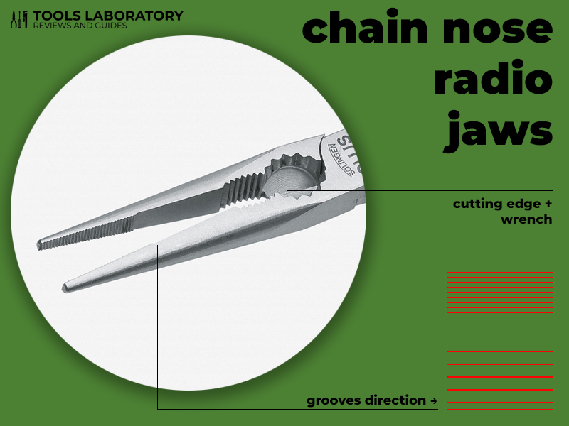 Chain Nose Jaws (Radio Pliers)