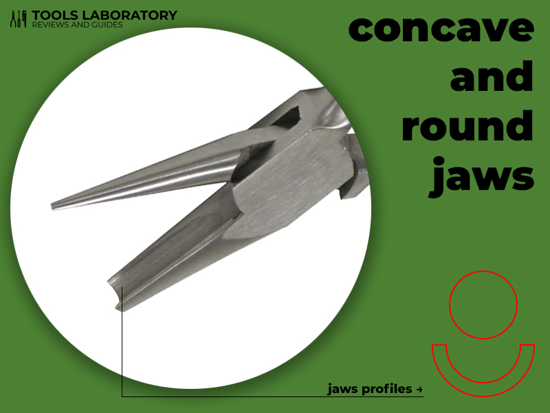 Concave And Round Jaws