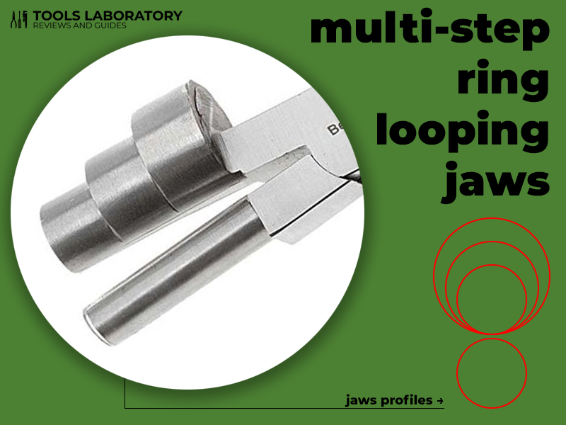 Multi-Step Ring Looping Jaws
