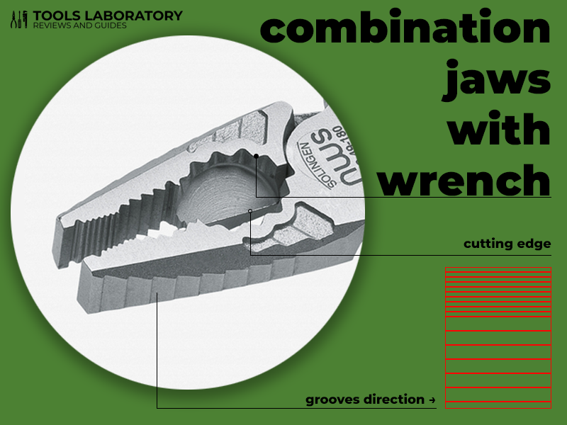 combination with wrench jaws