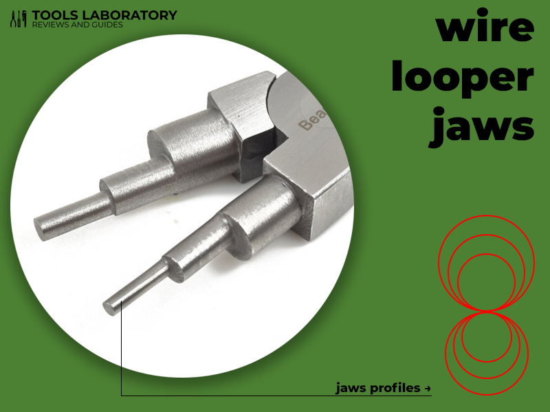 wire lopping jaws