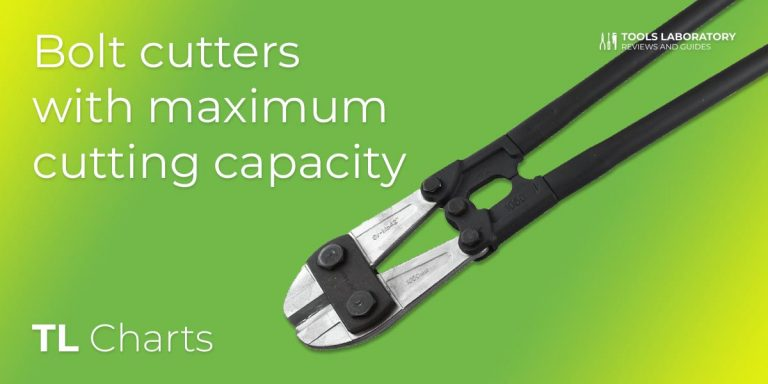 Large Bolt Cutters With Maximum Cutting Capacity (2019)