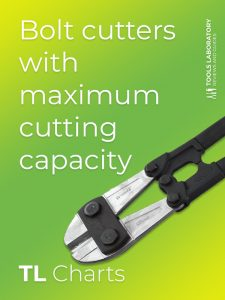 Bolt cutters with maximum cutting capacity
