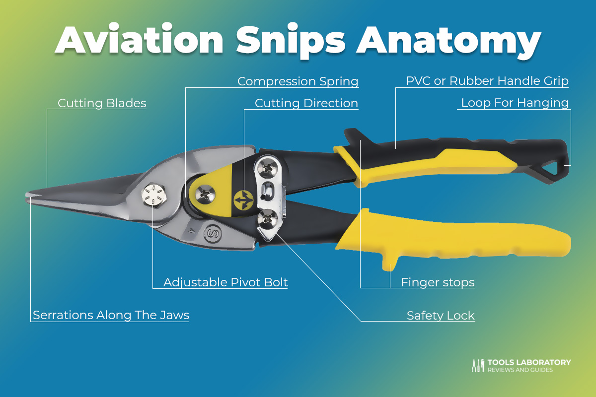 Best Aviation Snips Anatomy