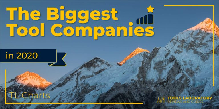 The 20+ Biggest Tool Companies in 2020 [In terms of revenue]